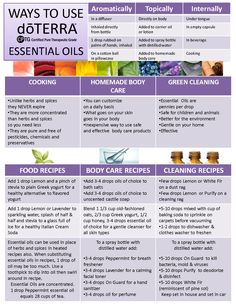 Ways to use DoTerra essential oils