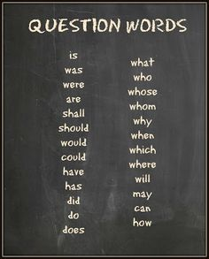Visual Aid for Question Words