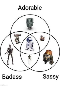Simbolos Star Wars, Star Wars Jokes, Star Wars Facts, Star Wars Droids, Star Wars Comics, Star Wars Fan Art, Star Wars Rebels, Star Wars Pictures, Star War 3
