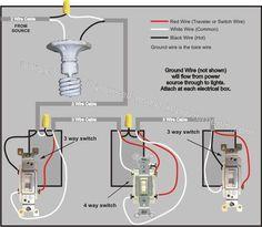 pin on electric rh pinterest com