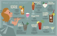 Mad men guide to summer cocktails.