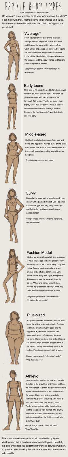 Draw Female Body Types by ~kelleybean86 on deviantART   best stuff