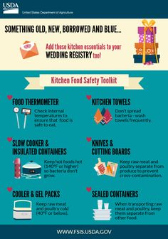 9 food safety items to add to your wedding registry