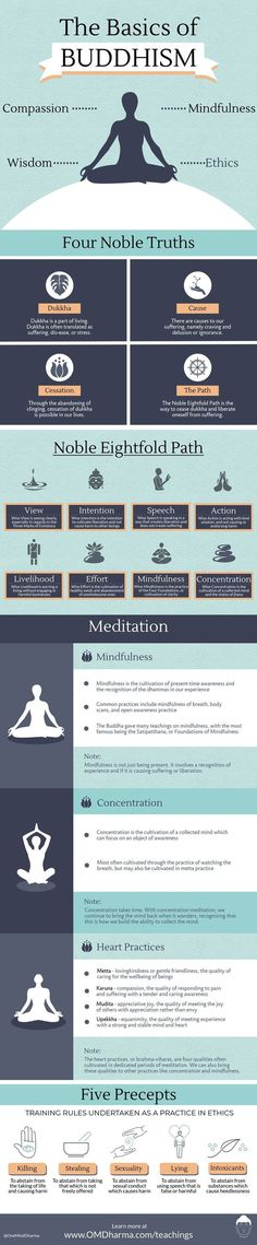 We all have to deal with stress from either work or school. You can't close your eyes to make it go away but you can find peace so you can deal with it. One technique that can offer this is called Zen meditation. Zen meditation is Buddhist Teachings, Buddhist Quotes, Buddhist Wisdom, Reiki, Zen Meditation, Vipassana Meditation, Chakra Yoga, Mudras, Vinyasa Yoga
