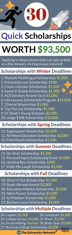 Most of these college scholarships will only take a few minutes to apply to. Some just require filling out a form to enter and others require writing less than 500 words. There are no long essays to write for any of these scholarships! School Scholarship, Scholarships For College, College Students, Graduate School, Student Loans, College Grants, College Admission, Student Life, College Life Hacks