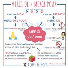Do you know if you should say MERCI DE or MERCI POUR in French? Here's a short explanation with this infographic. Basic French Words, French Phrases, How To Speak French, Learn French, French Flashcards, French Worksheets, French Teaching Resources, Teaching French, French Language Lessons