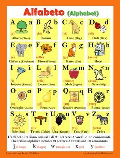 Amazon.com: Italian Language Poster - Alphabet Chart for Classroom and Playroom (with letters' names): Office Products