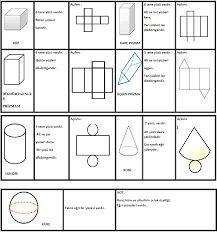 3 sınıf pano etkinlikleri ile ilgili görsel sonucu Math For Kids, Fun Math, First Grade, Second Grade, Math Projects, Simple Math, Math Art, Math Numbers, Learning Arabic