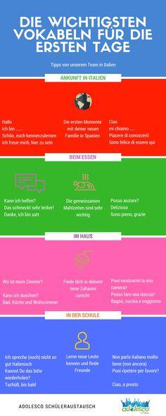 die besten 25 italienisch lernen ideen auf pinterest italienische sprache italienisch lernen. Black Bedroom Furniture Sets. Home Design Ideas