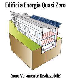 """La recente direttiva 2010/31/UE sulle prestazioni energetiche nell'edilizia, definisce per la prima volta il concetto di """"Edifici a energia quasi zero"""", ovvero edifici ad altissime prestazioni energetiche, in cui il fabbisogno energetico molto basso o quasi nullo deve essere coperto in misura molto significativa da energia da fonti rinnovabili prodotta in loco o nelle vicinanze."""