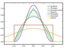 Exemplar kernels for kernel density estimation, ect.
