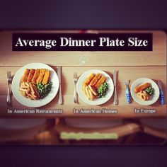 Portion Distortion: Average dinner plate size. America versus Europe.