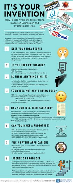 How to Protect Your Invention Ideas and Intellectual Property From Infringement. Use Expert Knowledge Gained from 45 Years of Filing Over Patents for Clients Around the World. Intellectual Property, How To Protect Yourself, Inventions, How To Apply, Templates, Marketing, Ideas, Stencils
