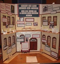 School Trifold Board Project   Bing Images