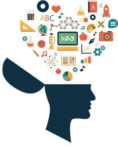 EDUCAR Y MÁS: Educar... formar... enseñar...