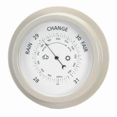 Discover the Garden Trading Barometer - Clay £32