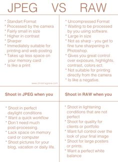 RAW image files: How to get started shooting with RAW image files.