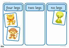 Animal Classification Posters and Games ~ Free Printables. Next semester in my Kindergarten/First Grade coop class I'll be teaching Animal Science, and I've ... Sorting Activities, Animal Activities, Autism Activities, Dear Zoo Activities, Animal Science, Preschool Zoo Theme, Preschool Lessons, E Mc2, Zoo Animals