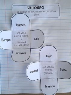 Las Sílabas Libreta Interactiva Dual Language Classroom, Bilingual Classroom, Bilingual Education, Spanish Classroom, Spanish Lesson Plans, Spanish Lessons, Learning Spanish, Writing Classes, Writing Workshop