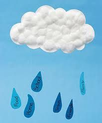 1000 Images About Weather Crafts On Pinterest Cloud
