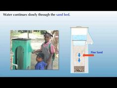 Introduction to the Bio-Sand Water Filter