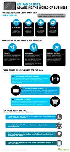 Infographics Tools & Elements Vector