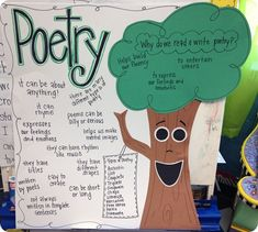Very cool Poet-tree anchor chart-great for a poetry unit! Carroll @ First Grade Parade) Teaching Poetry, Teaching Language Arts, Teaching Writing, Teaching Ideas, Writing Rubrics, Paragraph Writing, Opinion Writing, Persuasive Writing, Writing Resources