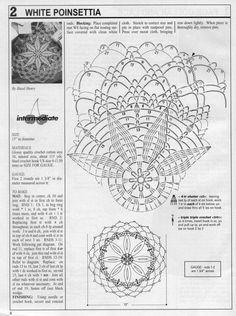 Crochet Doily Patterns, Thread Crochet, Crochet Motif, Crochet Lace, Crochet Stitches, Crochet Doily Diagram, Filet Crochet, Crochet Dollies, Crochet Magazine