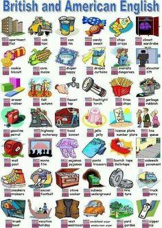 Palabras diferentes en inglés británico y americano en ilustraciones
