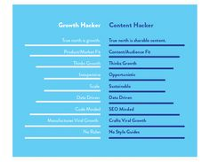 growth hacking content marketing
