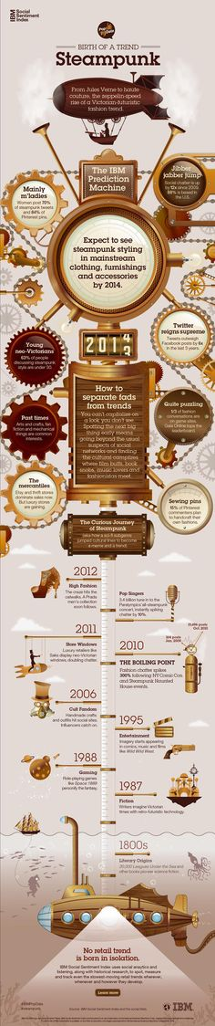 Predicts Steampunk Will Be The Major Fashion Trend Of 2013 Is IBM the new Coolhunting? IBM Predicts Steampunk Will Be The Major Fashion Trend Of IBM the new Coolhunting? IBM Predicts Steampunk Will Be The Major Fashion Trend Of 2013 Design Steampunk, Mode Steampunk, Style Steampunk, Steampunk Cosplay, Steampunk Fashion, Steampunk Book, Steampunk Gadgets, Steam Punk, Neo Victorian