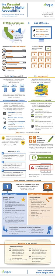 Essential guide to digital accessibility  #infographic #internet