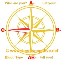 27 Best Type O Negative Images Rh Factor Ancient Aliens Blood Types