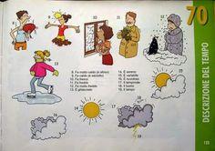 Per i miei alunni d'italiano, ecco qui un'agenda dove troverete i compiti da fare,  i libri da leggere,  i video da vedere, le ricette da provare e naturalmente le canzoni da cantare. E ricordate: in Italia non si dice 'Buongiorno per la mattina'!!