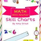 This freebie includes 6 mini-anchor skills charts for math.  There are both color and B charts for the following skills:    Money  Telling Time  ...
