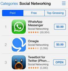 How Do App Store Rankings Work? #ZAGGdaily #App #rankings