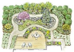 Deluxe Landscape Plans A Low-Maintenance Backyard. Choosing native plants for your area ensures that your landscape will thrive. This landscape plan includes suggested plants for five regions. The other key to reducing maintenance is to settle on a relati Large Backyard Landscaping, Backyard Layout, Backyard Ideas, Acreage Landscaping, Backyard Plan, Garden Ideas, Pool Ideas, Sloped Backyard, Cozy Backyard