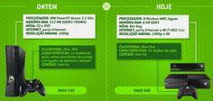 Você conferiu as novidades sobre o Xbox One? O que acharam? #XboxOne #Microsoft #Xbox360