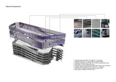 Herma Parking Buidling - material composition