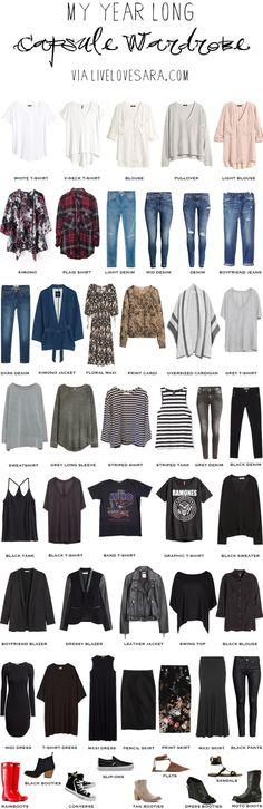 Year Long Capsule Wardrobe Update Building my wardrobe #capsule #capsulewardrobe…