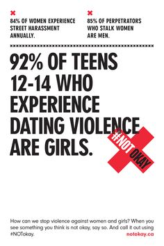 92% of teens 12-14 who experience dating violence are girls. #NOTokay