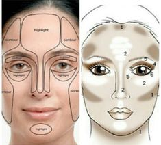 Contour for beginners
