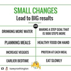 """Love this chart put out by @kareynorthington. Lasting changes and results come from working on the little things, consistently. Over time those little things will become habit, freeing you to work on another change/habit. ✨ The problem most of us run into when we try to up-level our """"healthy lifestyle"""" game is we try to do too much all at once, or make huge changes all of the sudden. Imagine not knowing how to juggle then trying to juggle 5 balls. You will fail. Or imagine trying to lift 200…"""