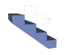 IRC code limit stair: rise r = 7 run R = r+R = 17 (good) = 25 (within range) → stair will be comfortable Metal Stairs, Modern Stairs, Loft Stairs, Building Stairs, Building A House, Building Ideas, Stair Rise And Run, Stair Stringer Calculator, Stair Layout