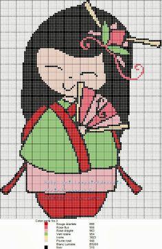 Kokeshi pattern by grilles point de croix et cie