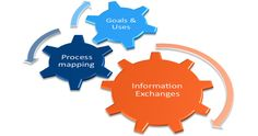Project Planning for Building Information Modeling - Part 2 by Carl Davis