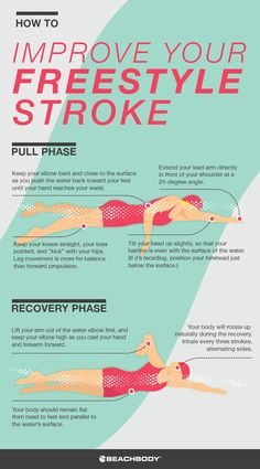 How To Improve Your Freestyle Stroke.  I've got great form but need to improve my fitness level.
