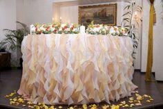 оформление зала на свадьбу: 20 тыс изображений найдено в Яндекс.Картинках