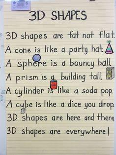What a practical shape anchor chart! Elementary Math, Kindergarten Classroom, 3d Shapes Kindergarten, Kindergarten Poems, Classroom Ideas, Ks1 Classroom, Numbers Kindergarten, Fun Math, Math Activities