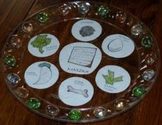 Ideas for Kids to Make Seder Plates for Passover